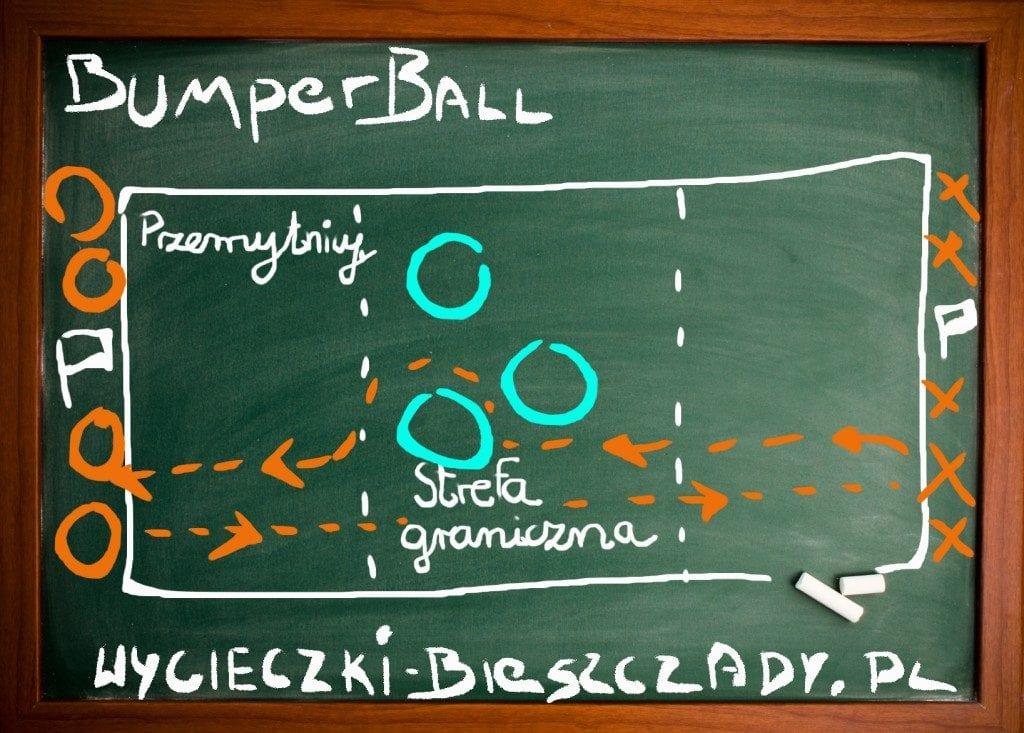 BumperBall-Bieszczady1-1024x733