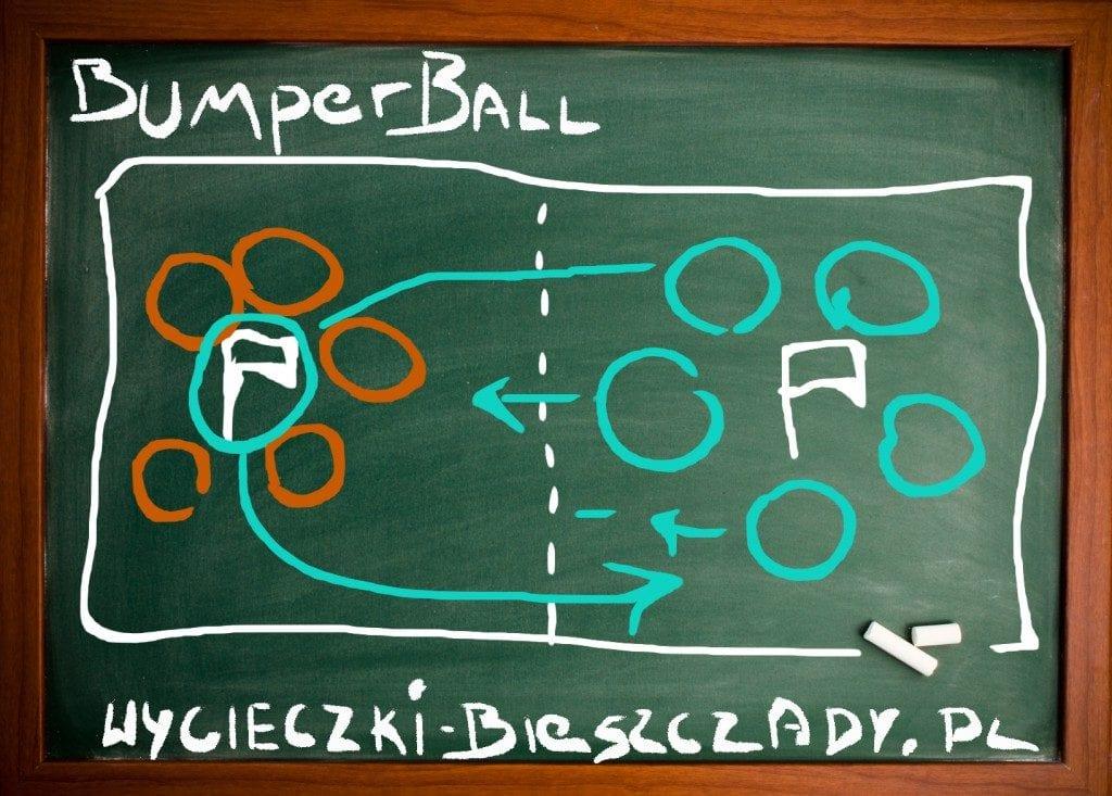 BumperBall-Bieszczady2-1024x733