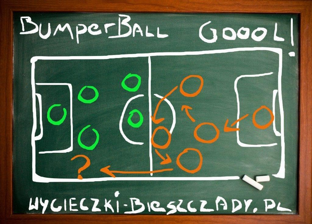 BumperBall-Bieszczady4-1024x733